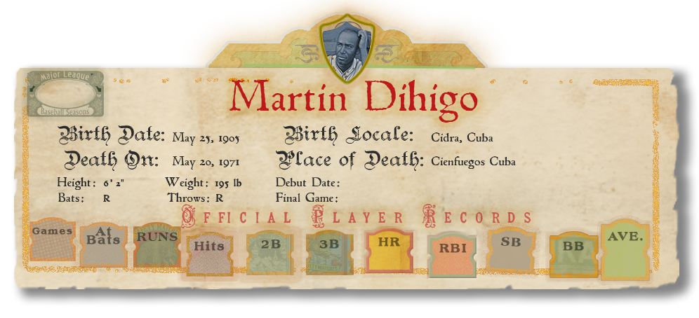 Banner with Player Stats
